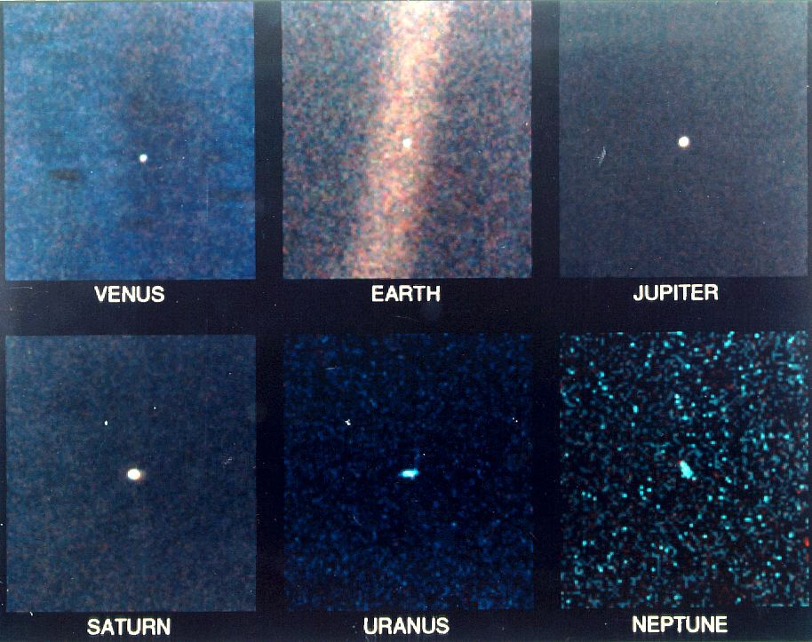 An Overview of the Solar System, it's alignment and pictures