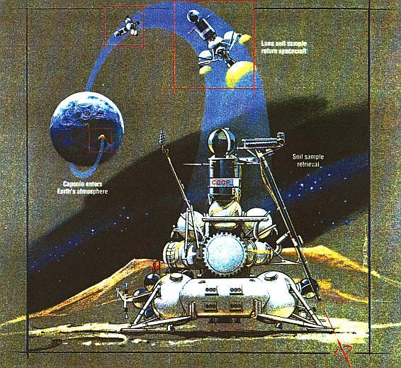 Luna 24 mission profile, illustration courtesy of NASAThe full size image is 566x519 pixels luna24-mission.jpg