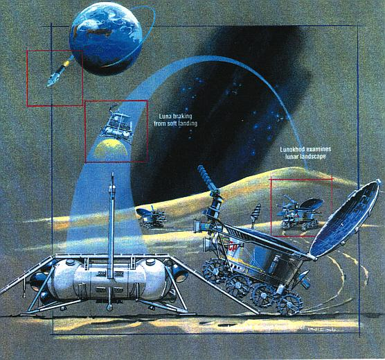 Lunokhod mission profile, illustration courtesy of NASA lunokhod-mission.jpg