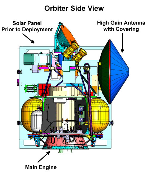2001 Mars Odyssey orbiter stowed for launch configuration, NASA drawing ms2001_orb_stowed.jpg