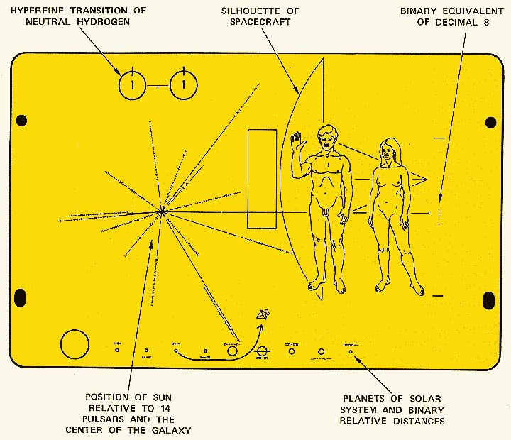 space probe pioneer 10 plaque - photo #2