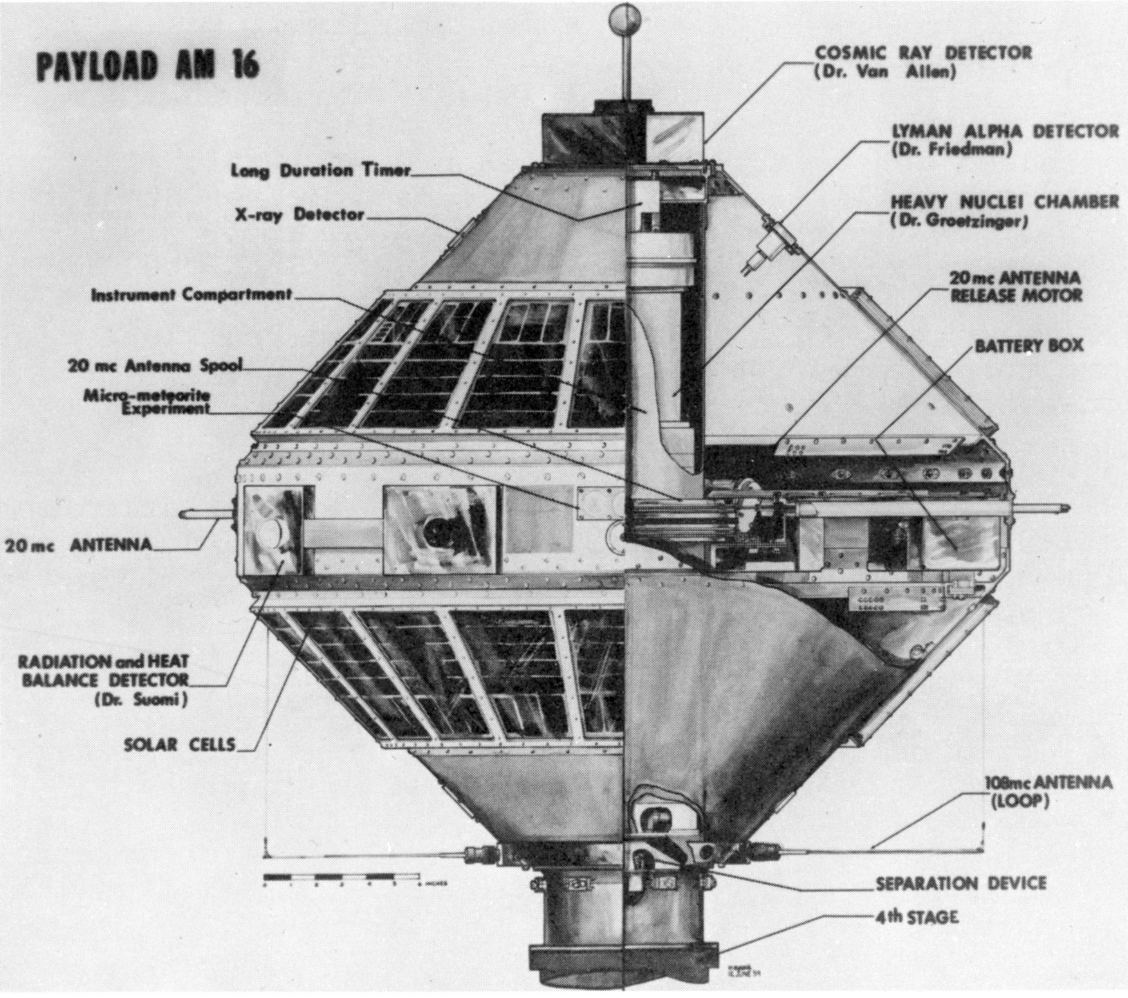Nasa nssdca spacecraft details image of the explorer 7x spacecraft sciox Image collections