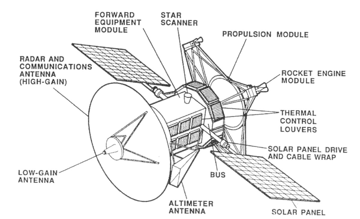diagram of spacecraft 23campusmatercom