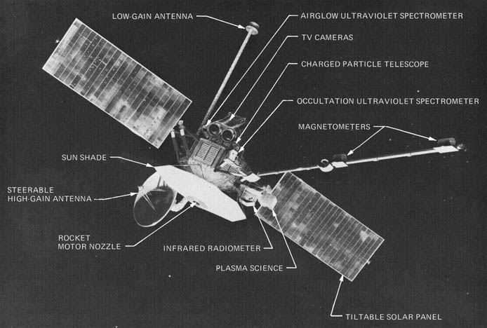 Mariner 10 with components labelled, NASA illustration mariner10_labelled.jpg