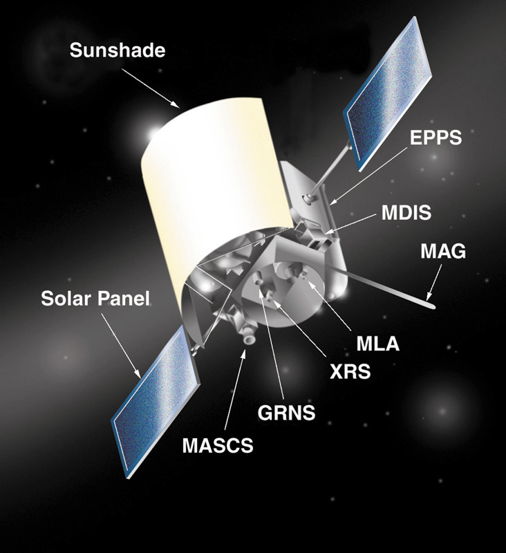 NASA - NSSDC - Spacecraft - Details