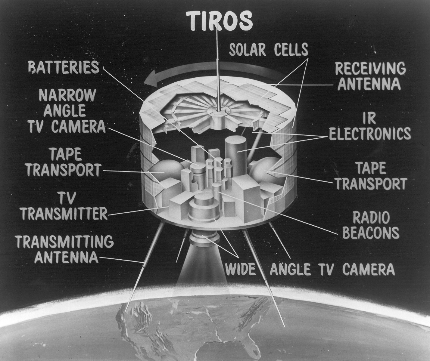 TIROS satellite instrumentation, NASA illustration tiros_1.jpg